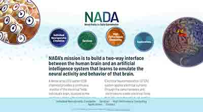 Image of the home page for Neural Analog-to-Digital Approximation (NADA)